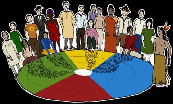 Model of Education